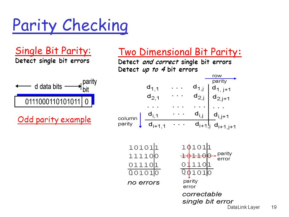 DataLink Layer19 Parity Checking Single Bit Parity: Detect single bit errors Two Dimensional Bit Parity: Detect and correct single bit errors Detect up to 4 bit errors 0 0 Odd parity example