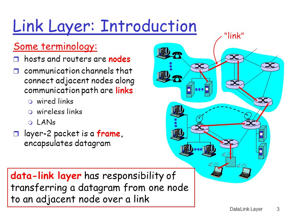 DataLink Layer3 Link Layer: Introduction Some terminology: r hosts and routers are nodes r communication channels that connect adjacent nodes along communication path are links m wired links m wireless links m LANs r layer-2 packet is a frame, encapsulates datagram link data-link layer has responsibility of transferring a datagram from one node to an adjacent node over a link