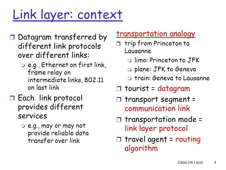 DataLink Layer35 Παράδειγμα Η αφαίρεση αντιστοιχεί στην πράξη Exclusive-OR (XOR) Για συντομία οι μεταβλητές x δεν χρησιμοποιούνται αλλά απλά εννοούνται.
