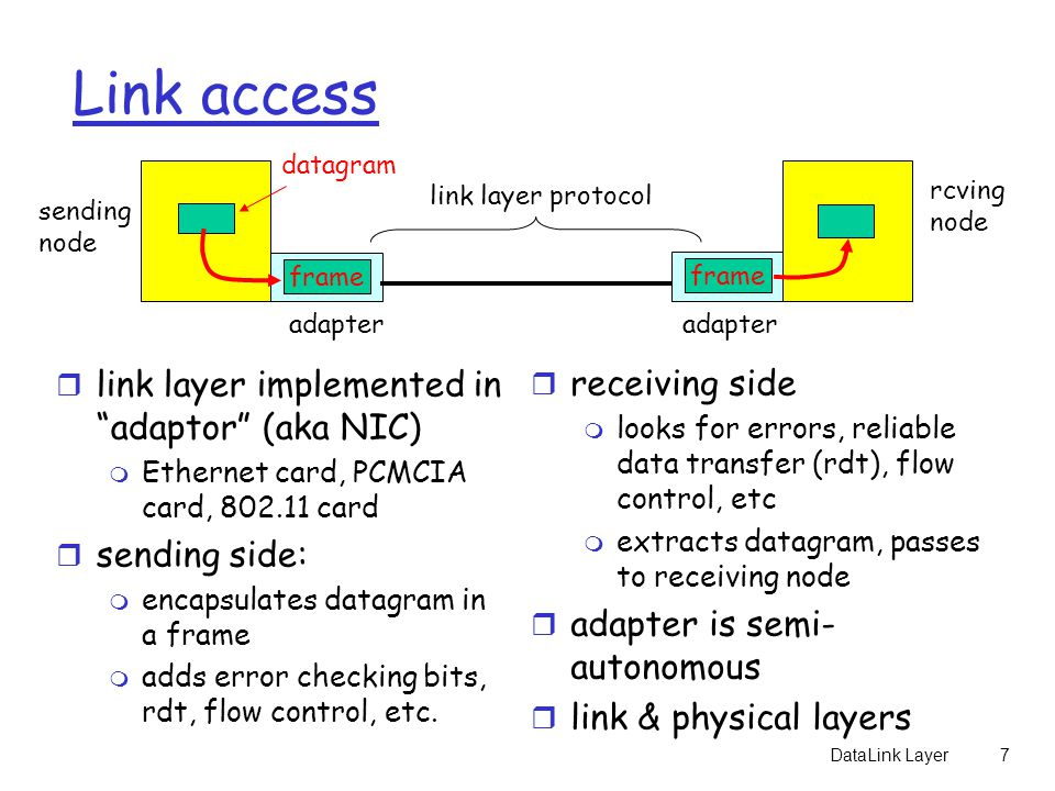 DataLink Layer28 Error Correction Process r Each k bit block mapped to an n bit block (n>k) m Codeword m Forward error correction (FEC) encoder r Codeword sent r Received bit string similar to transmitted but may contain errors r Received code word passed to FEC decoder m If no errors, original data block output m Some error patterns can be detected and corrected m Some error patterns can be detected but not corrected m Some (rare) error patterns are not detected Results in incorrect data output from FEC