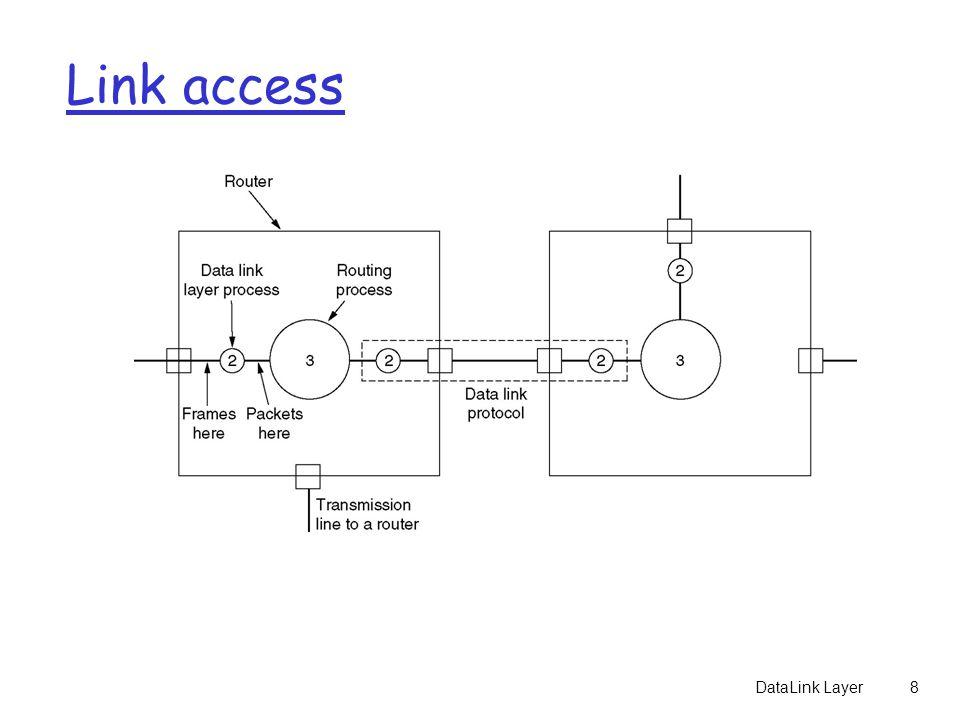 DataLink Layer9 Framing r A frame also includes: m Destination Address (in Header) m Error Detection Code (in Trailer)