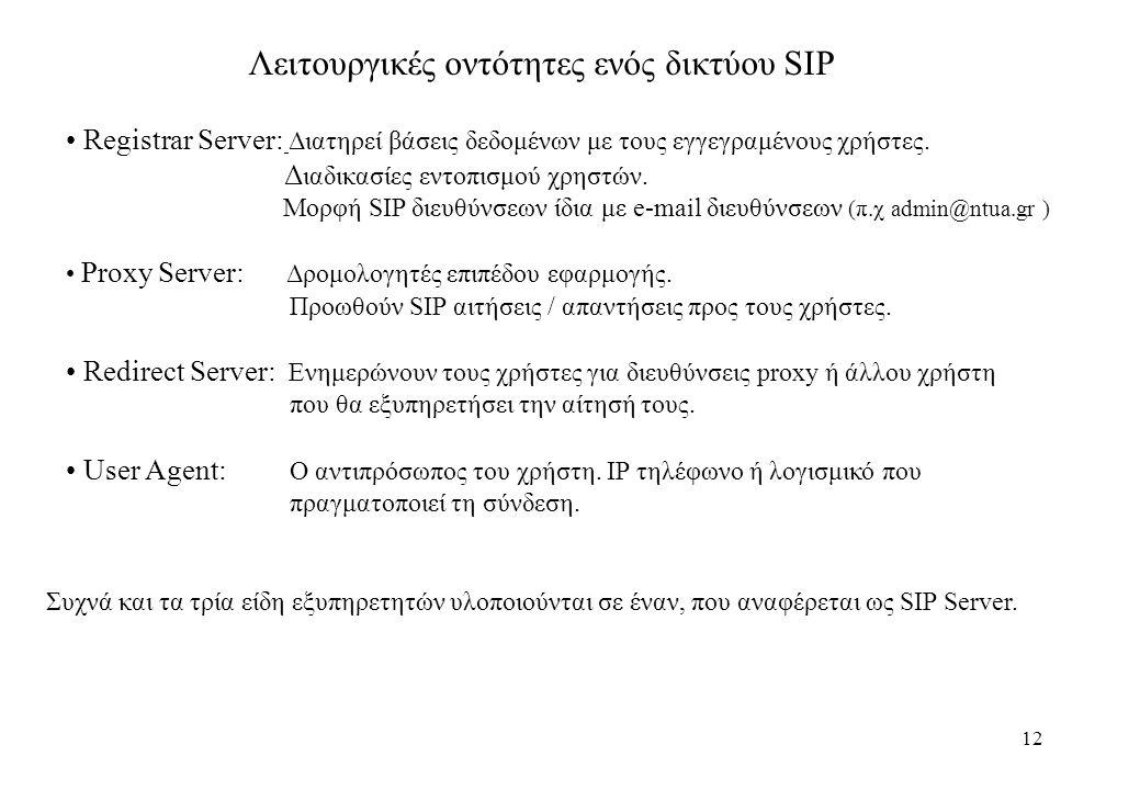 12 Λειτουργικές οντότητες ενός δικτύου SIP Registrar Server: Διατηρεί βάσεις δεδομένων με τους εγγεγραμένους χρήστες.
