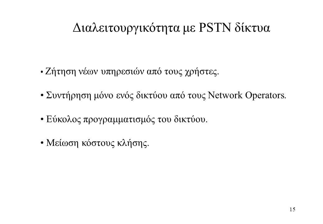 15 Διαλειτουργικότητα με PSTN δίκτυα Ζήτηση νέων υπηρεσιών από τους χρήστες.