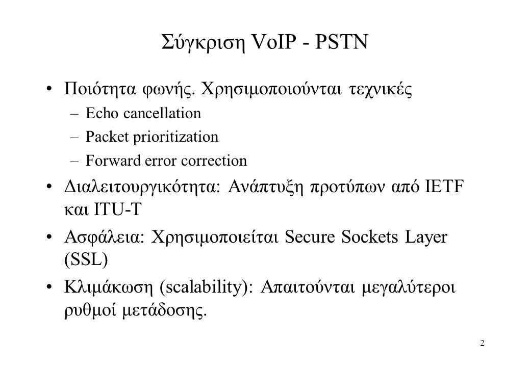 2 Σύγκριση VoIP - PSTN Ποιότητα φωνής.