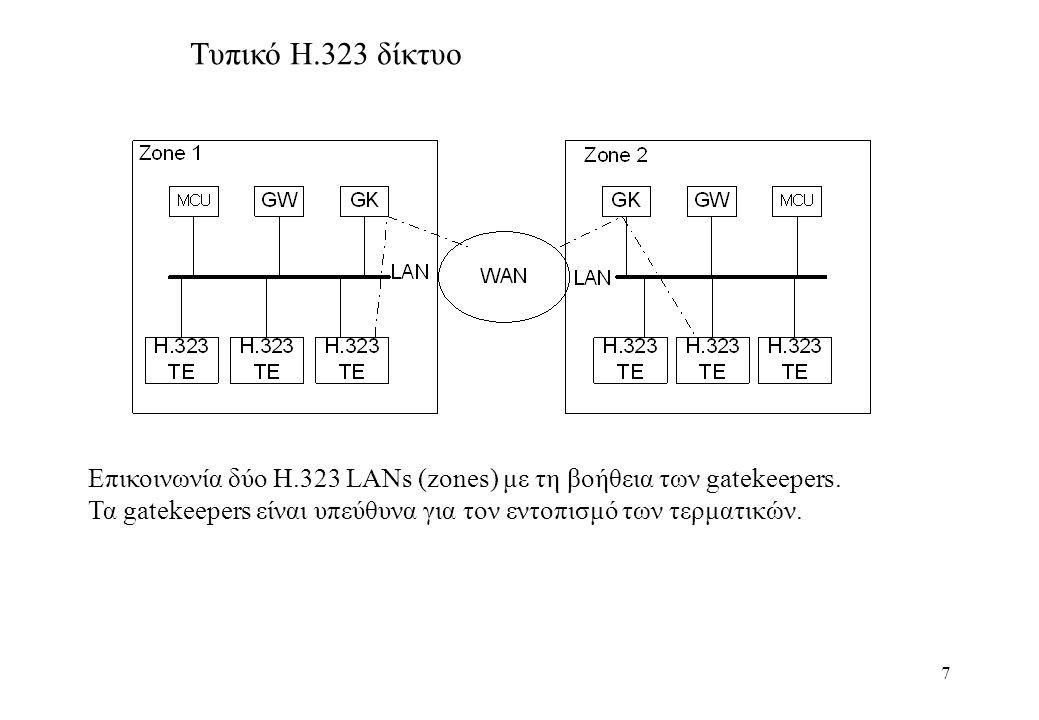 7 Tυπικό Η.323 δίκτυο Επικοινωνία δύο Η.323 LANs (zones) με τη βοήθεια των gatekeepers.
