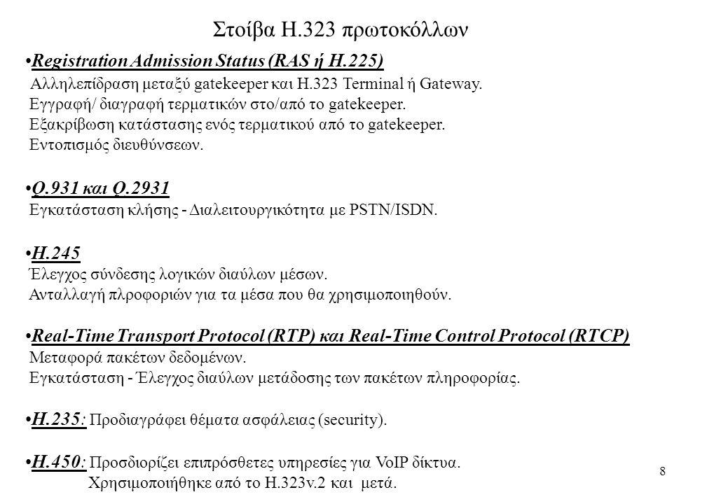 8 Στοίβα Η.323 πρωτοκόλλων Registration Admission Status (RAS ή H.225) Αλληλεπίδραση μεταξύ gatekeeper και Η.323 Terminal ή Gateway.