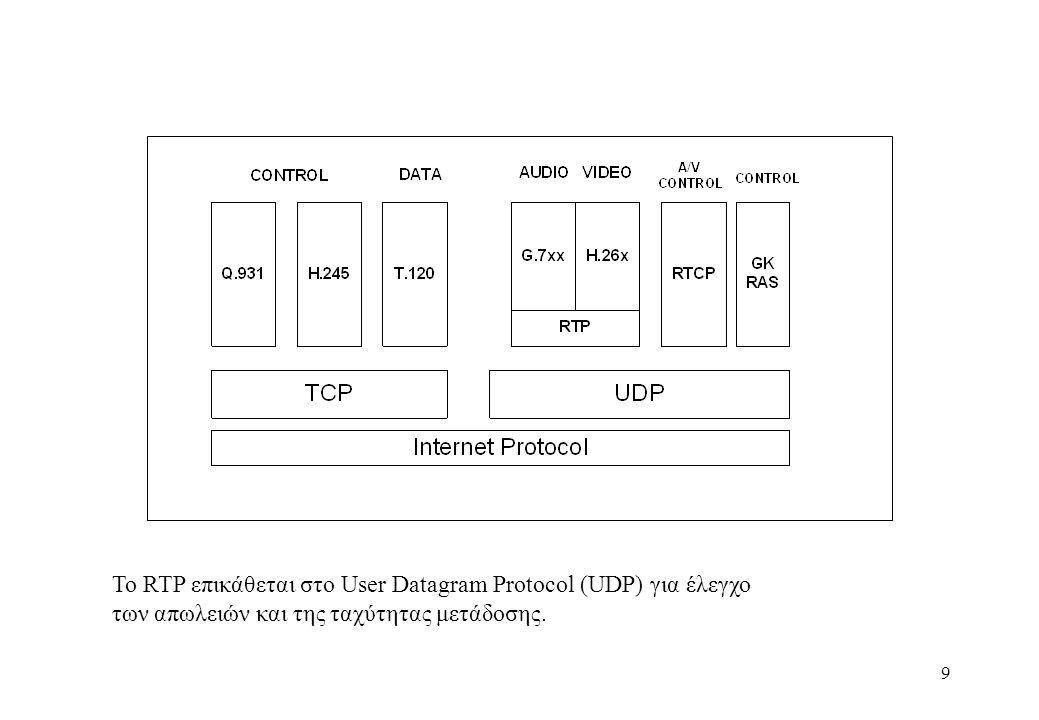 9 Το RTP επικάθεται στο User Datagram Protocol (UDP) για έλεγχο των απωλειών και της ταχύτητας μετάδοσης.