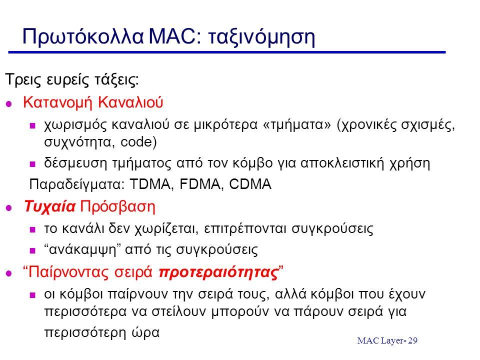 MAC Layer- 29 Πρωτόκολλα MAC: ταξινόμηση Τρεις ευρείς τάξεις: Κατανομή Καναλιού χωρισμός καναλιού σε μικρότερα «τμήματα» (χρονικές σχισμές, συχνότητα,
