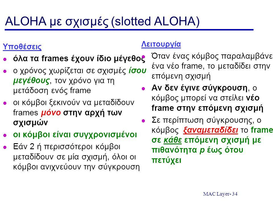 MAC Layer- 34 ALOHA με σχισμές (slotted ALOHA) Υποθέσεις όλα τα frames έχουν ίδιο μέγεθος ο χρόνος χωρίζεται σε σχισμές ίσου μεγέθους, τον χρόνο για τ