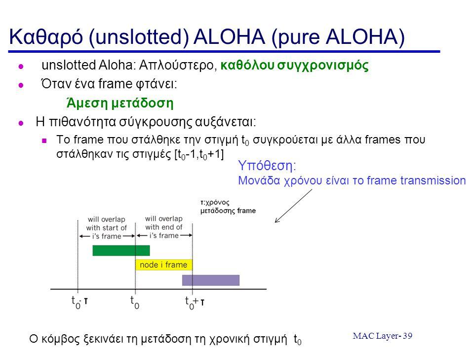 MAC Layer- 39 Καθαρό (unslotted) ALOHA (pure ALOHA) unslotted Aloha: Απλούστερο, καθόλου συγχρονισμός Όταν ένα frame φτάνει: Άμεση μετάδοση Η πιθανότη