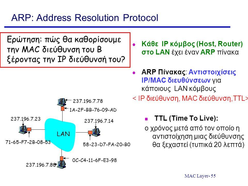 MAC Layer- 55 ARP: Address Resolution Protocol Κάθε IP κόμβος (Host, Router) στο LAN έχει έναν ARP πίνακα ARP Πίνακας: Αντιστοιχίσεις ΙP/MAC διευθύνσε