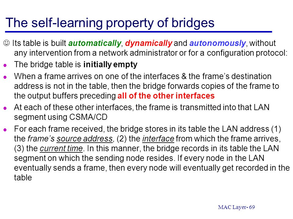 MAC Layer- 69 The self-learning property of bridges Its table is built automatically, dynamically and autonomously, without any intervention from a ne