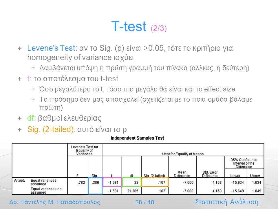 Στατιστική Ανάλυση Δρ. Παντελής Μ. Παπαδόπουλος 28 / 48 T-test (2/3) Levene's Test: αν το Sig. (p) είναι >0.05, τότε το κριτήριο για homogeneity of va