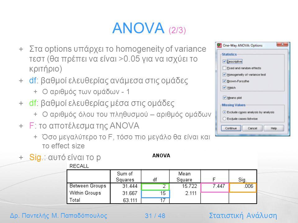 Στατιστική Ανάλυση Δρ. Παντελής Μ. Παπαδόπουλος 31 / 48 ANOVA (2/3) Στα options υπάρχει το homogeneity of variance τεστ (θα πρέπει να είναι >0.05 για
