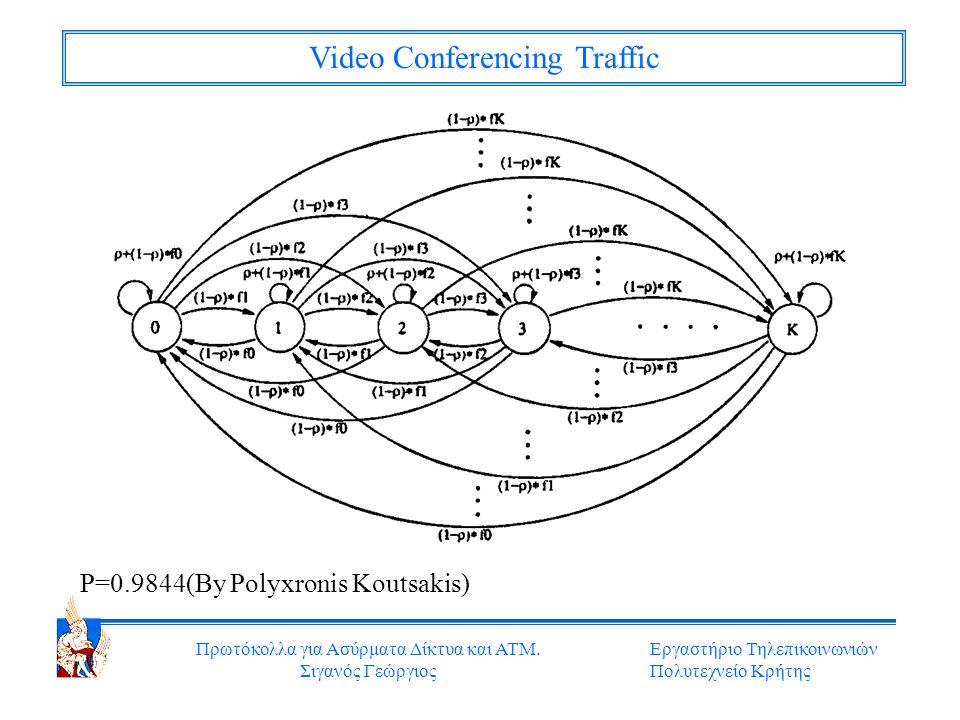 Πρωτόκολλα για Ασύρματα Δίκτυα και ΑΤΜ.