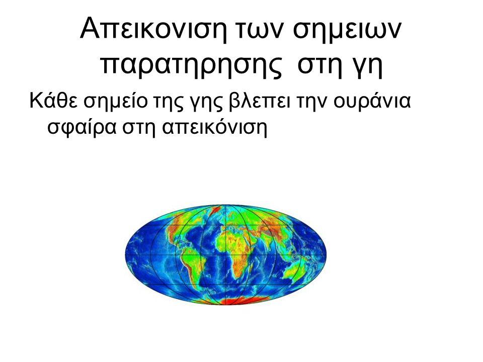 Απεικονιση των σημειων παρατηρησης στη γη Κάθε σημείο της γης βλεπει την ουράνια σφαίρα στη απεικόνιση