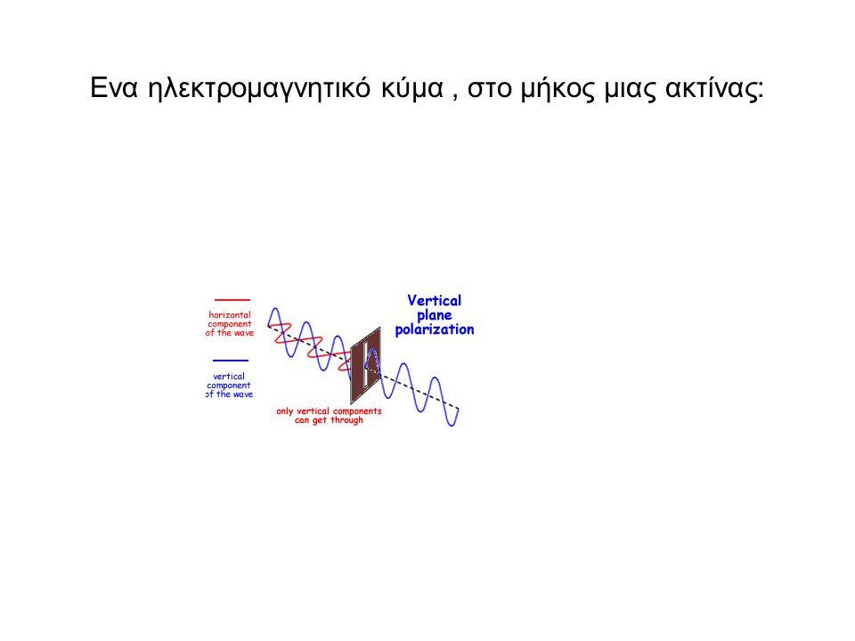 Ενα ηλεκτρομαγνητικό κύμα, στο μήκος μιας ακτίνας: