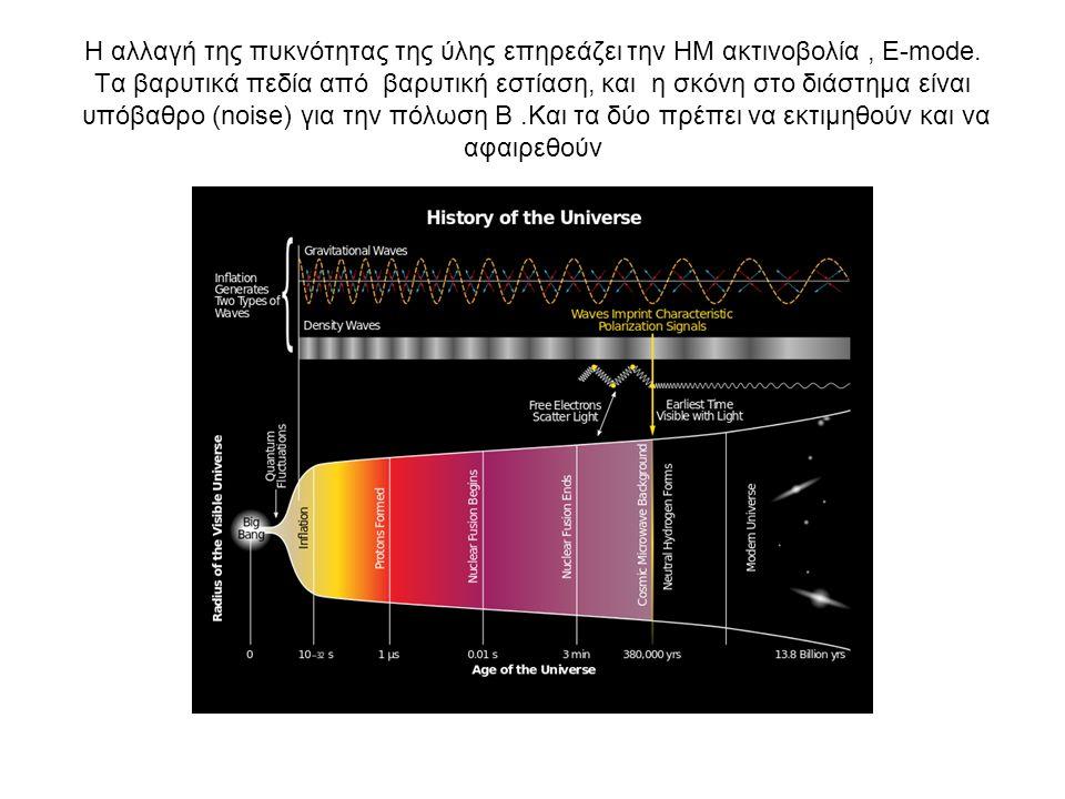 Η αλλαγή της πυκνότητας της ύλης επηρεάζει την ΗΜ ακτινοβολία, E-mode. Τα βαρυτικά πεδία από βαρυτική εστίαση, και η σκόνη στο διάστημα είναι υπόβαθρο