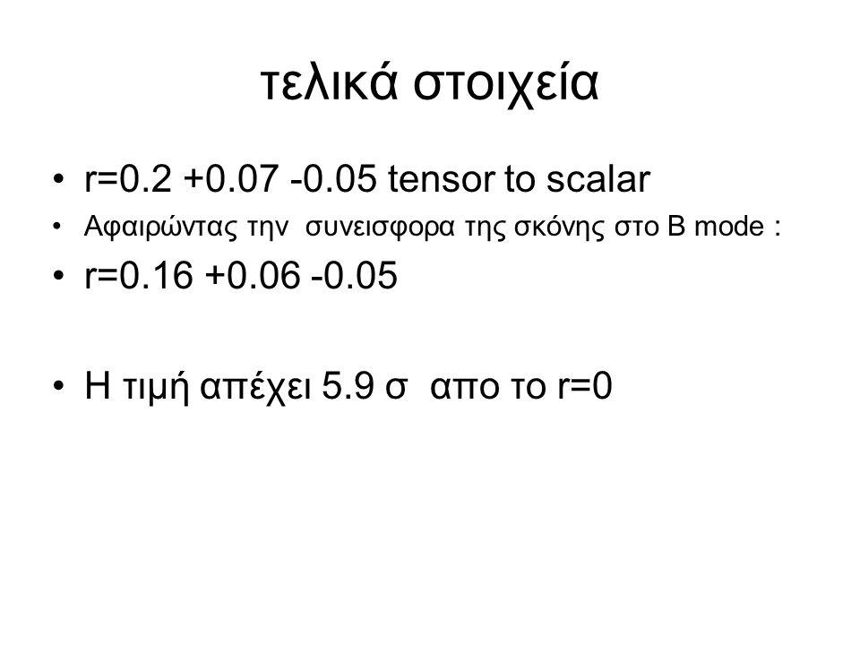 τελικά στοιχεία r=0.2 +0.07 -0.05 tensor to scalar Αφαιρώντας την συνεισφορα της σκόνης στο B mode : r=0.16 +0.06 -0.05 Η τιμή απέχει 5.9 σ απο το r=0