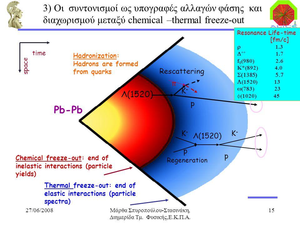 27/06/2008Μάρθα Σπυροπούλου-Στασινάκη, Διημερίδα Τμ. Φυσικής,Ε.Κ.Π.Α. 15 Pb-Pb Hadronization: Hadrons are formed from quarks Chemical freeze-out: end