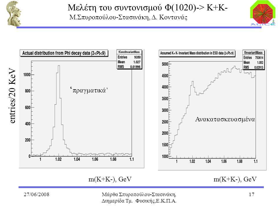 27/06/2008Μάρθα Σπυροπούλου-Στασινάκη, Διημερίδα Τμ. Φυσικής,Ε.Κ.Π.Α. 17 Μελέτη του συντονισμού Φ(1020)-> Κ+Κ- Μ.Σπυροπούλου-Στασινάκη, Δ. Κοντανάς '