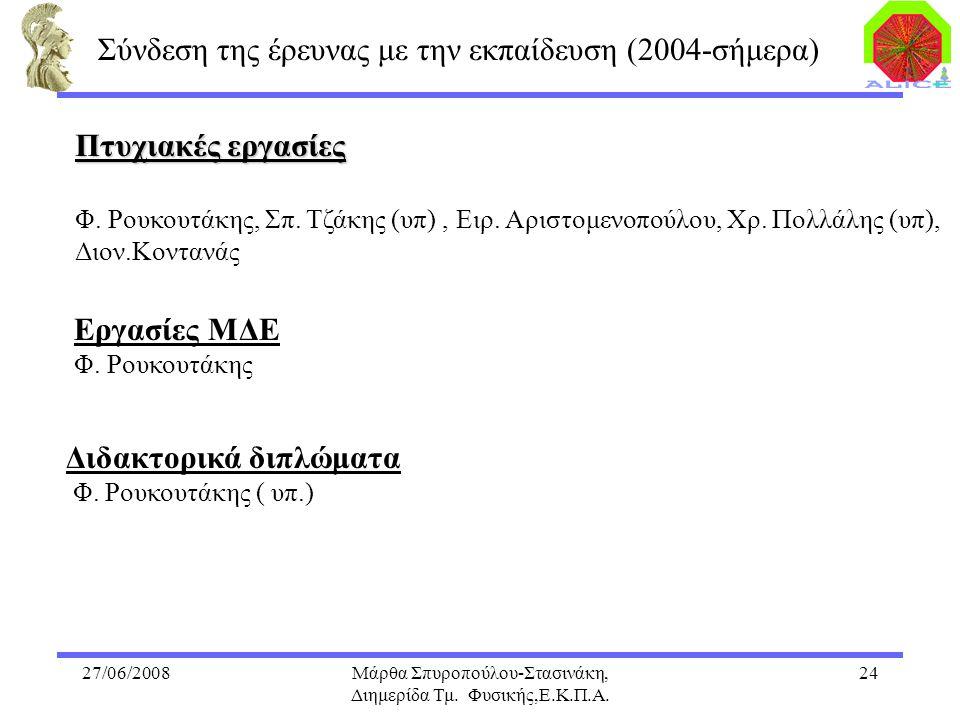 27/06/2008Μάρθα Σπυροπούλου-Στασινάκη, Διημερίδα Τμ. Φυσικής,Ε.Κ.Π.Α. 24 Πτυχιακές εργασίες Φ. Ρουκουτάκης, Σπ. Τζάκης (υπ), Ειρ. Αριστομενοπούλου, Χρ