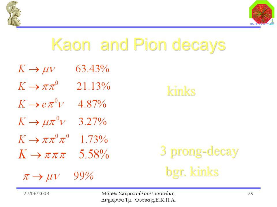27/06/2008Μάρθα Σπυροπούλου-Στασινάκη, Διημερίδα Τμ. Φυσικής,Ε.Κ.Π.Α. 29 Kaon and Pion decays kinks 3 prong-decay bgr. kinks