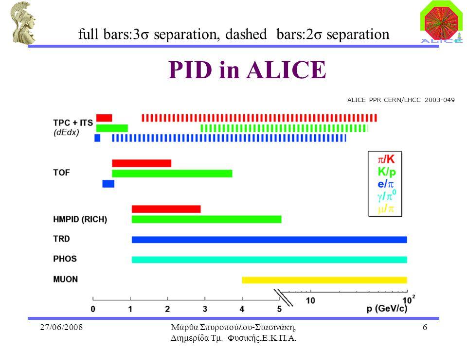 27/06/2008Μάρθα Σπυροπούλου-Στασινάκη, Διημερίδα Τμ. Φυσικής,Ε.Κ.Π.Α. 6 ALICE PPR CERN/LHCC 2003-049 PID in ALICE full bars:3σ separation, dashed bars