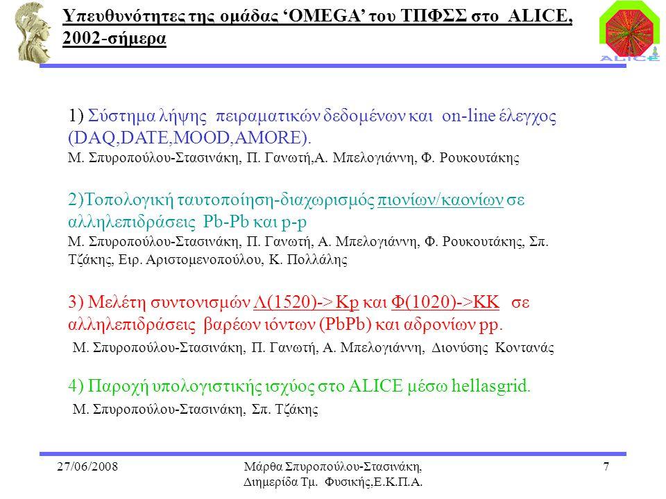 27/06/2008Μάρθα Σπυροπούλου-Στασινάκη, Διημερίδα Τμ. Φυσικής,Ε.Κ.Π.Α. 7 1) Σύστημα λήψης πειραματικών δεδομένων και on-line έλεγχος (DAQ,DATE,MOOD,AMO
