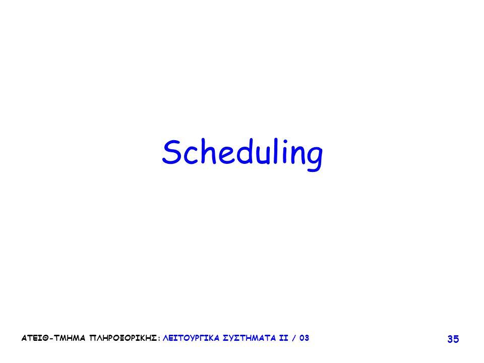 ΑΤΕΙΘ-ΤΜΗΜΑ ΠΛΗΡΟΦΟΡΙΚΗΣ: ΛΕΙΤΟΥΡΓΙΚΑ ΣΥΣΤΗΜΑΤΑ ΙΙ / 03 35 Scheduling