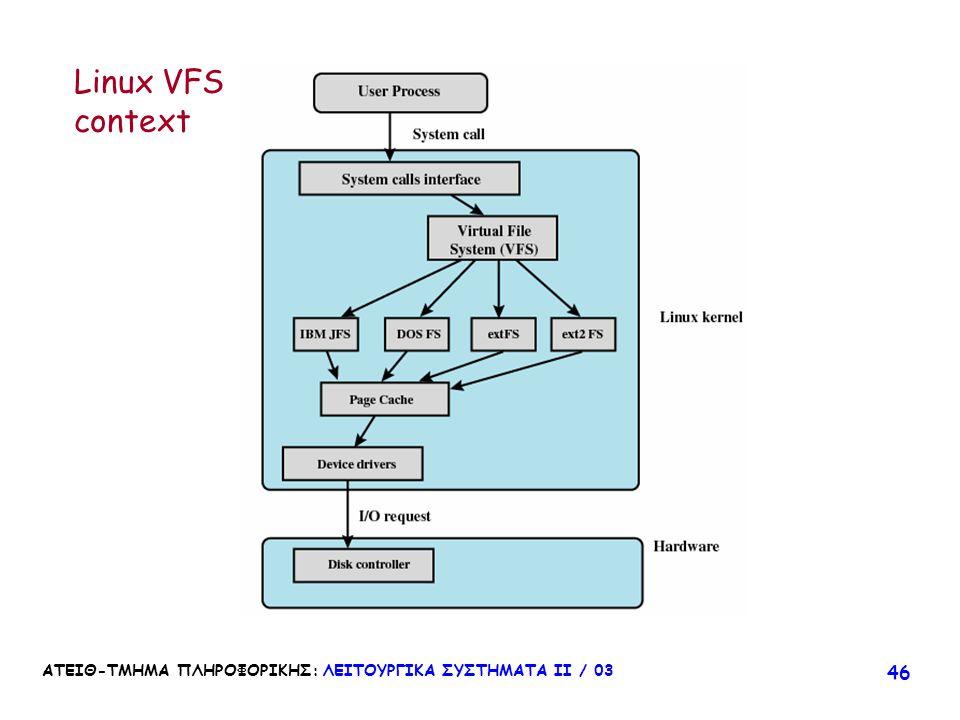ΑΤΕΙΘ-ΤΜΗΜΑ ΠΛΗΡΟΦΟΡΙΚΗΣ: ΛΕΙΤΟΥΡΓΙΚΑ ΣΥΣΤΗΜΑΤΑ ΙΙ / 03 46 Linux VFS context