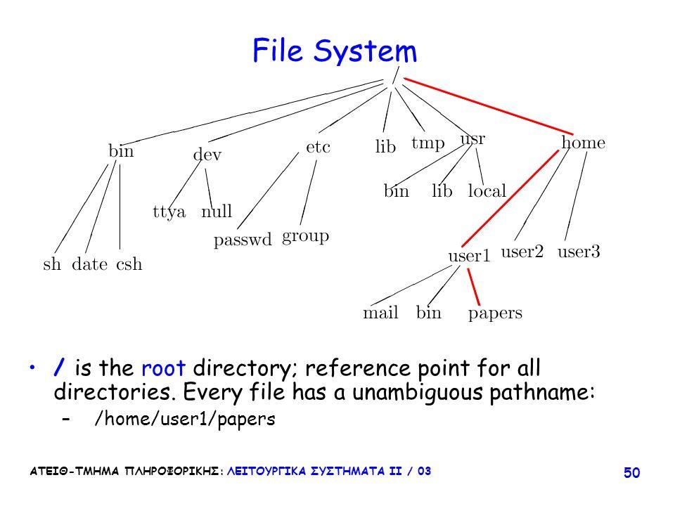 ΑΤΕΙΘ-ΤΜΗΜΑ ΠΛΗΡΟΦΟΡΙΚΗΣ: ΛΕΙΤΟΥΡΓΙΚΑ ΣΥΣΤΗΜΑΤΑ ΙΙ / 03 50 File System / is the root directory; reference point for all directories. Every file has a