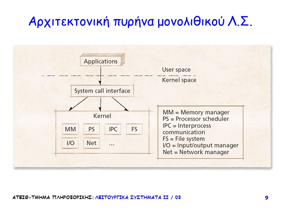 ΑΤΕΙΘ-ΤΜΗΜΑ ΠΛΗΡΟΦΟΡΙΚΗΣ: ΛΕΙΤΟΥΡΓΙΚΑ ΣΥΣΤΗΜΑΤΑ ΙΙ / 03 50 File System / is the root directory; reference point for all directories.