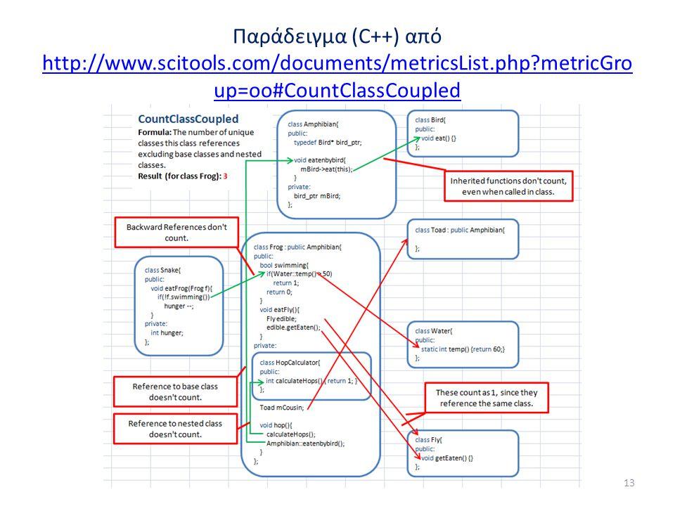 Παράδειγμα (C++) από http://www.scitools.com/documents/metricsList.php metricGro up=oo#CountClassCoupled http://www.scitools.com/documents/metricsList.php metricGro up=oo#CountClassCoupled 13