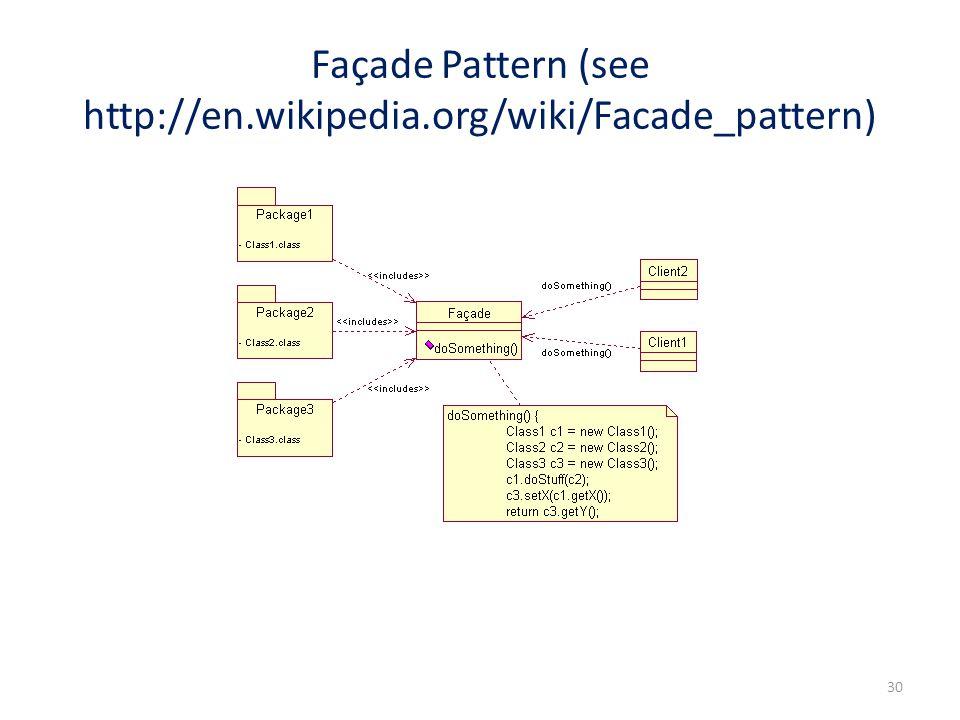 Façade Pattern (see http://en.wikipedia.org/wiki/Facade_pattern) 30