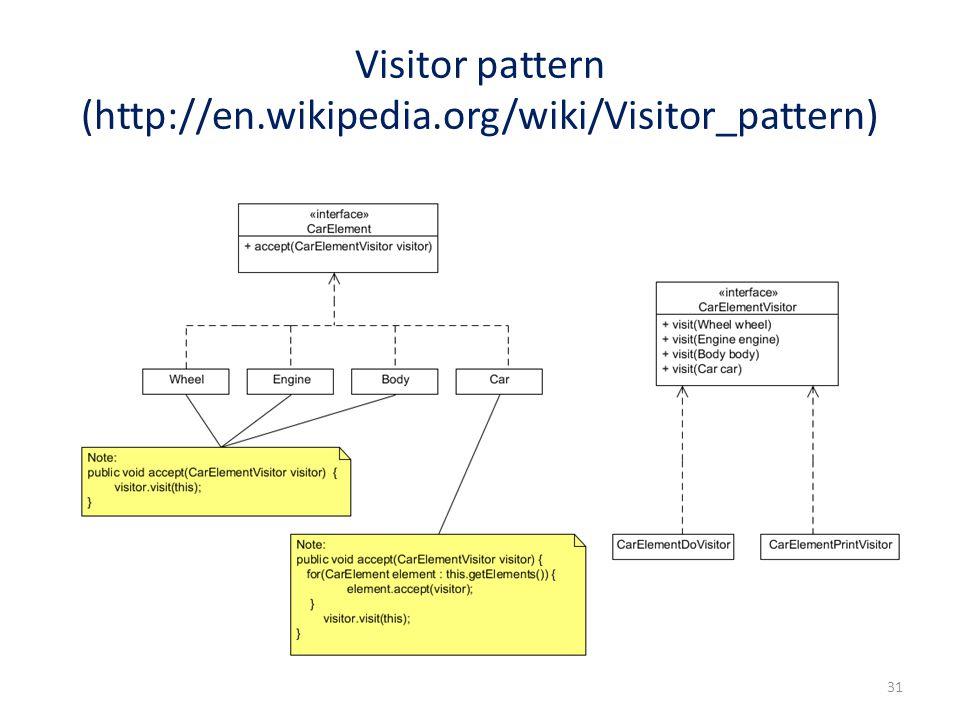 Visitor pattern (http://en.wikipedia.org/wiki/Visitor_pattern) 31