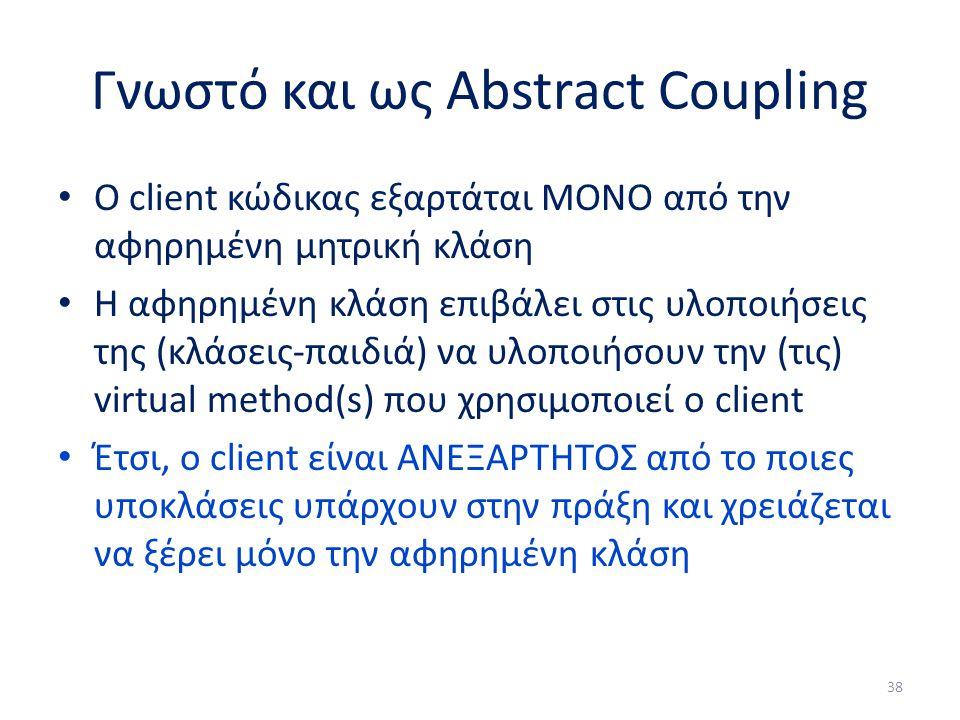 Γνωστό και ως Abstract Coupling Ο client κώδικας εξαρτάται ΜΟΝΟ από την αφηρημένη μητρική κλάση Η αφηρημένη κλάση επιβάλει στις υλοποιήσεις της (κλάσεις-παιδιά) να υλοποιήσουν την (τις) virtual method(s) που χρησιμοποιεί ο client Έτσι, ο client είναι ΑΝΕΞΑΡΤΗΤΟΣ από το ποιες υποκλάσεις υπάρχουν στην πράξη και χρειάζεται να ξέρει μόνο την αφηρημένη κλάση 38