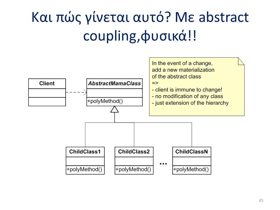 Και πώς γίνεται αυτό Με abstract coupling,φυσικά!! 45