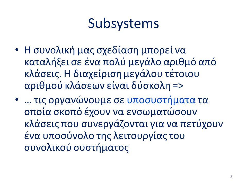 Subsystems Η συνολική μας σχεδίαση μπορεί να καταλήξει σε ένα πολύ μεγάλο αριθμό από κλάσεις.
