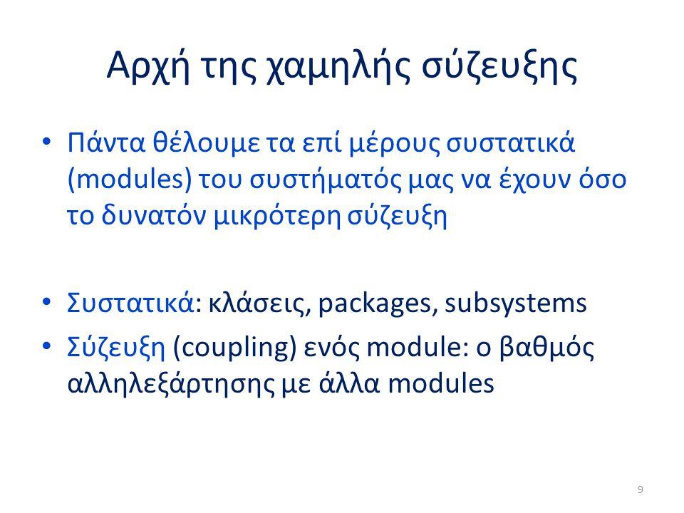 Αρχή της χαμηλής σύζευξης Πάντα θέλουμε τα επί μέρους συστατικά (modules) του συστήματός μας να έχουν όσο το δυνατόν μικρότερη σύζευξη Συστατικά: κλάσεις, packages, subsystems Σύζευξη (coupling) ενός module: ο βαθμός αλληλεξάρτησης με άλλα modules 9