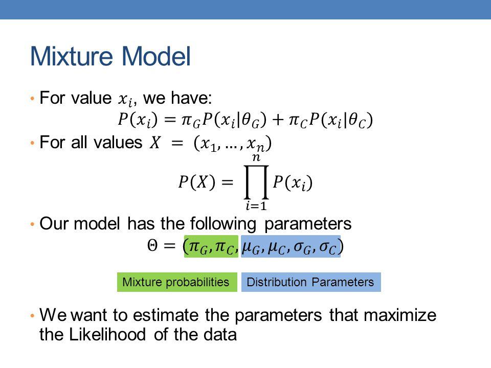 Mixture Model Mixture probabilitiesDistribution Parameters