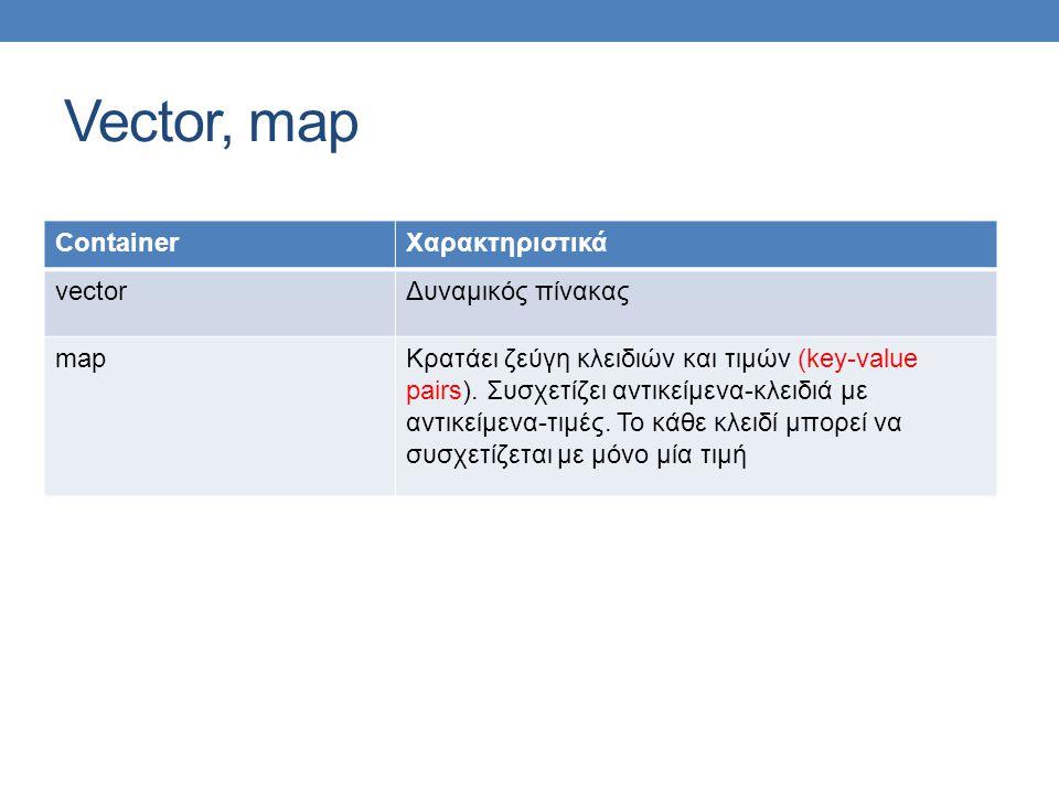 Vector, map ContainerΧαρακτηριστικά vectorΔυναμικός πίνακας mapΚρατάει ζεύγη κλειδιών και τιμών (key-value pairs).