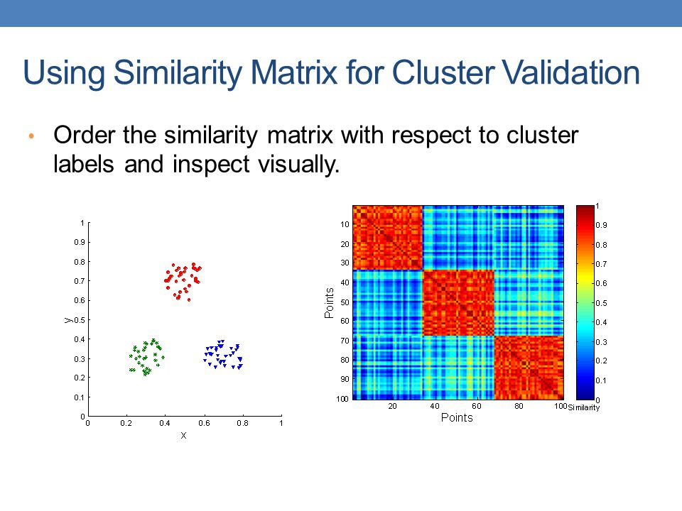 Order the similarity matrix with respect to cluster labels and inspect visually. Using Similarity Matrix for Cluster Validation