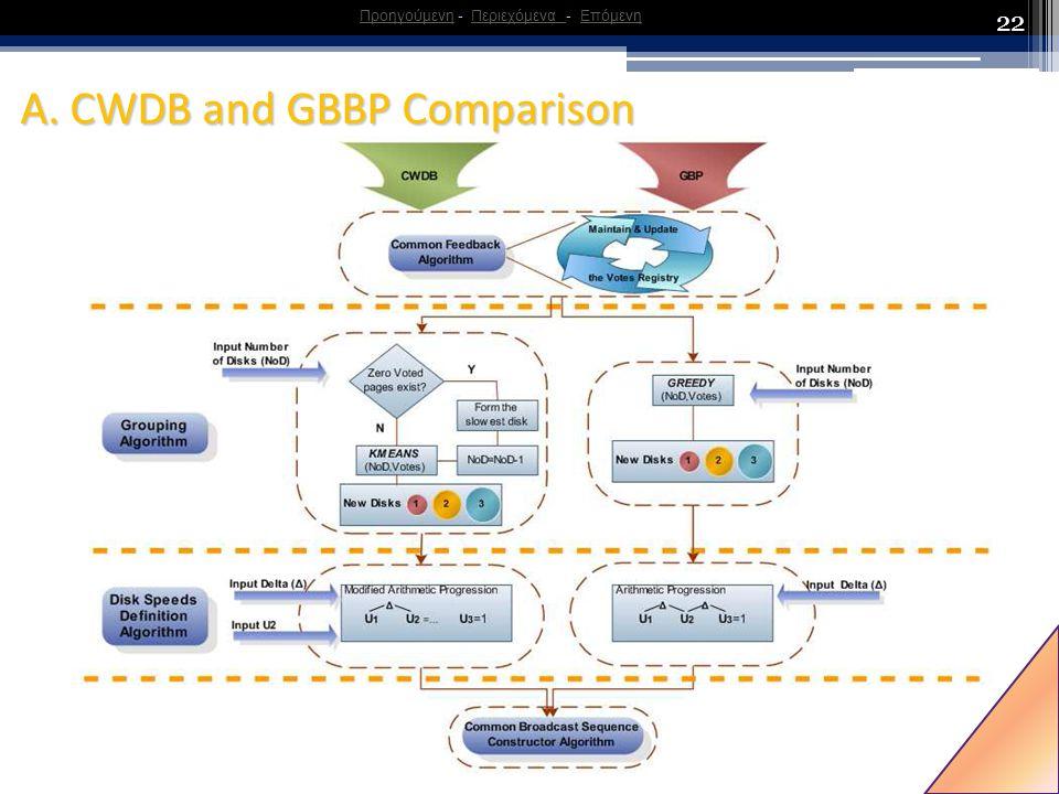 22 A. CWDB and GBBP Comparison ΠροηγούμενηΠροηγούμενη - Περιεχόμενα - ΕπόμενηΠεριεχόμενα Επόμενη