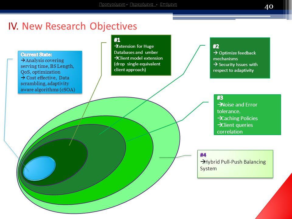 40 ΙV. New Research Objectives ΠροηγούμενηΠροηγούμενη - Περιεχόμενα - ΕπόμενηΠεριεχόμενα Επόμενη