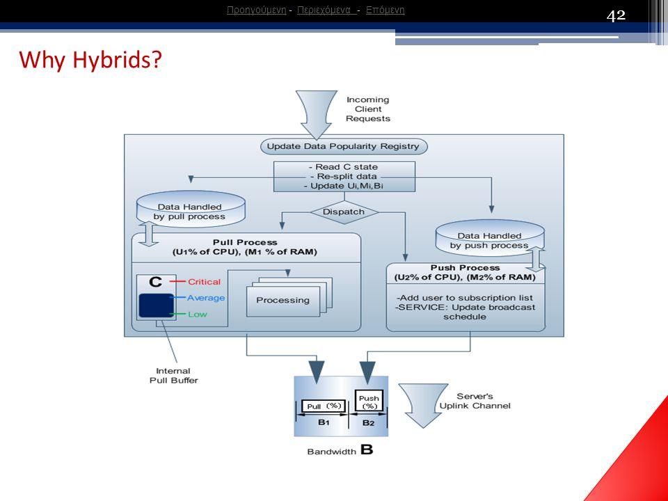 42 Why Hybrids? ΠροηγούμενηΠροηγούμενη - Περιεχόμενα - ΕπόμενηΠεριεχόμενα Επόμενη