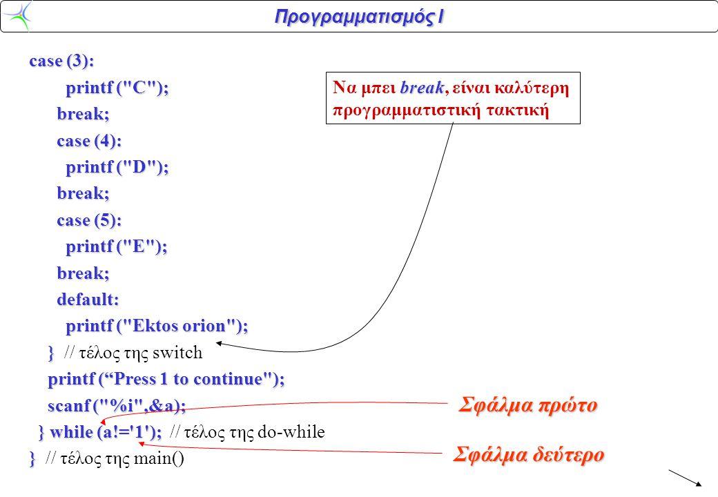 Προγραμματισμός Ι case (3): printf ( C ); printf ( C ); break; break; case (4): case (4): printf ( D ); printf ( D ); break; break; case (5): case (5): printf ( E ); printf ( E ); break; break; default: default: printf ( Ektos orion ); printf ( Ektos orion ); } } // τέλος της switch printf ( Press 1 to continue ); printf ( Press 1 to continue ); scanf ( %i ,&a); scanf ( %i ,&a); } while (a!= 1 ); } while (a!= 1 ); // τέλος της do-while } } // τέλος της main() break Να μπει break, είναι καλύτερη προγραμματιστική τακτική Σφάλμα πρώτο Σφάλμα δεύτερο