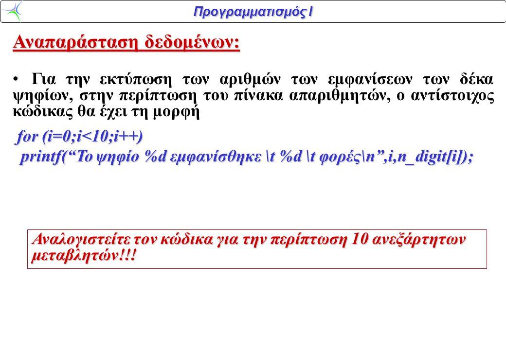 Προγραμματισμός Ι Αναπαράσταση δεδομένων: Για την εκτύπωση των αριθμών των εμφανίσεων των δέκα ψηφίων, στην περίπτωση του πίνακα απαριθμητών, ο αντίστοιχος κώδικας θα έχει τη μορφή for (i=0;i<10;i++) for (i=0;i<10;i++) printf( To ψηφίο %d εμφανίσθηκε \t %d \t φορές\n ,i,n_digit[i]); printf( To ψηφίο %d εμφανίσθηκε \t %d \t φορές\n ,i,n_digit[i]); Αναλογιστείτε τον κώδικα για την περίπτωση 10 ανεξάρτητων μεταβλητών!!!