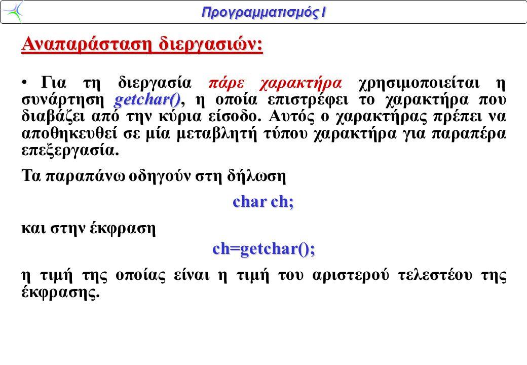 Προγραμματισμός Ι Αναπαράσταση διεργασιών: getchar() Για τη διεργασία πάρε χαρακτήρα χρησιμοποιείται η συνάρτηση getchar(), η οποία επιστρέφει το χαρακτήρα που διαβάζει από την κύρια είσοδο.