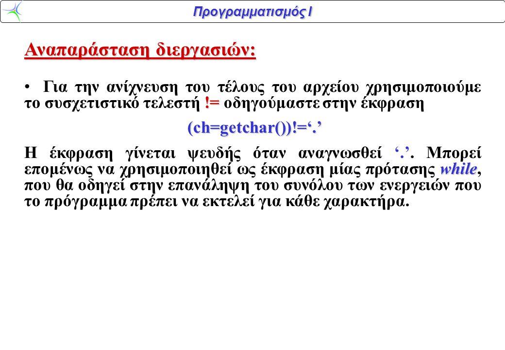 Προγραμματισμός Ι Διαμόρφωση της ροής ελέγχου: Με βάση τα προηγούμενα, η περιγραφή διαμορφώνεται ως εξής: while ((ch=getchar())!='.') { έλεγξε τον τύπο του χαρακτήρα έλεγξε τον τύπο του χαρακτήρα αν είναι ένας από τους ' ', '\t', '\n' αν είναι ένας από τους ' ', '\t', '\n' αύξησε τον απαριθμητή των διαστημάτων αύξησε τον απαριθμητή των διαστημάτων αν είναι ψηφίο αν είναι ψηφίο αύξησε τον απαριθμητή που αντιστοιχεί στο ψηφίο αύξησε τον απαριθμητή που αντιστοιχεί στο ψηφίο σε κάθε άλλη περίπτωση σε κάθε άλλη περίπτωση αύξησε τον απαριθμητή των υπόλοιπων χαρακτήρων αύξησε τον απαριθμητή των υπόλοιπων χαρακτήρων} while switch ch Το σώμα της while αποτελεί κλασική περίπτωση επιλογής από αμοιβαία αποκλειόμενες ενέργειες, γεγονός που οδηγεί στη χρήση της πρότασης switch.